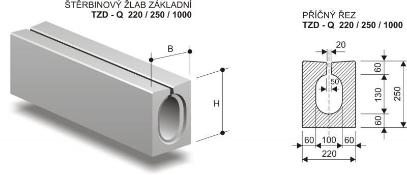 Betonový štěrbinový žlab
